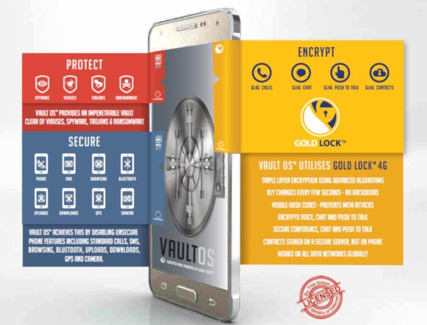 GOLDLOCK VAULT Super Beveiligde Android Telefoon