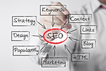 VACATURE: Stagiaire Content en SEO Manager (m/v)
